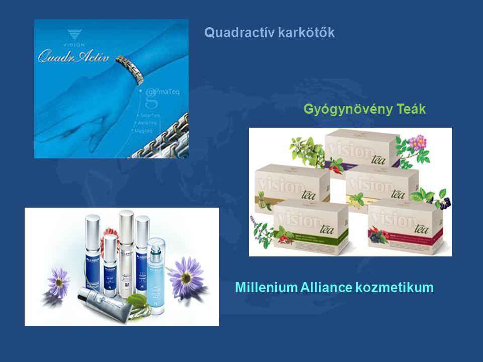 Quadractív karkötők Gyógynövény Teák Millenium Alliance kozmetikum