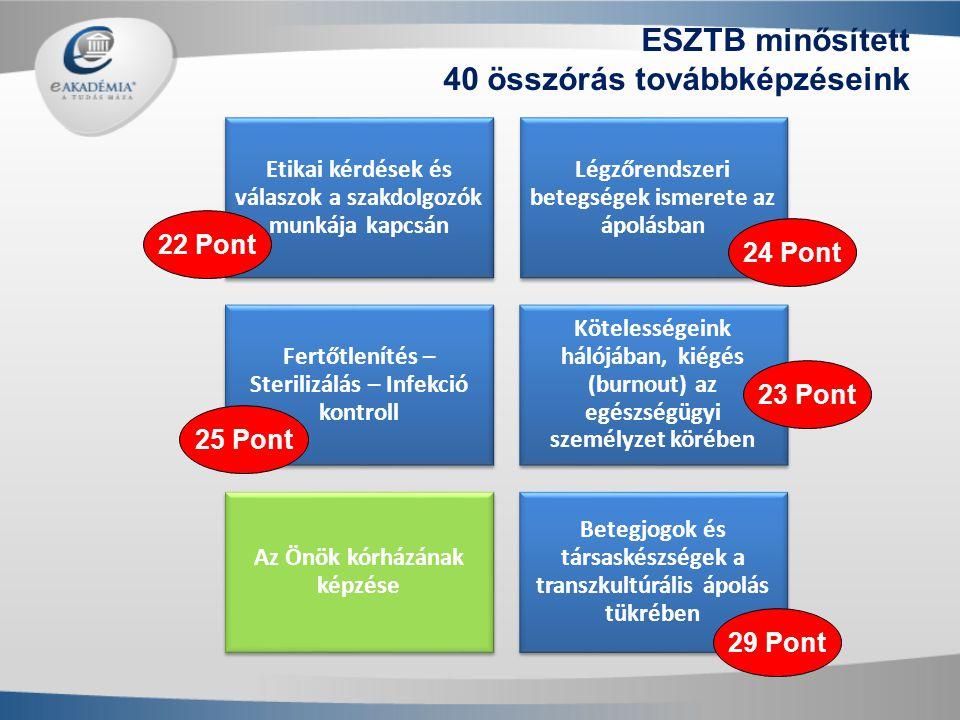 ESZTB minősített 40 összórás továbbképzéseink