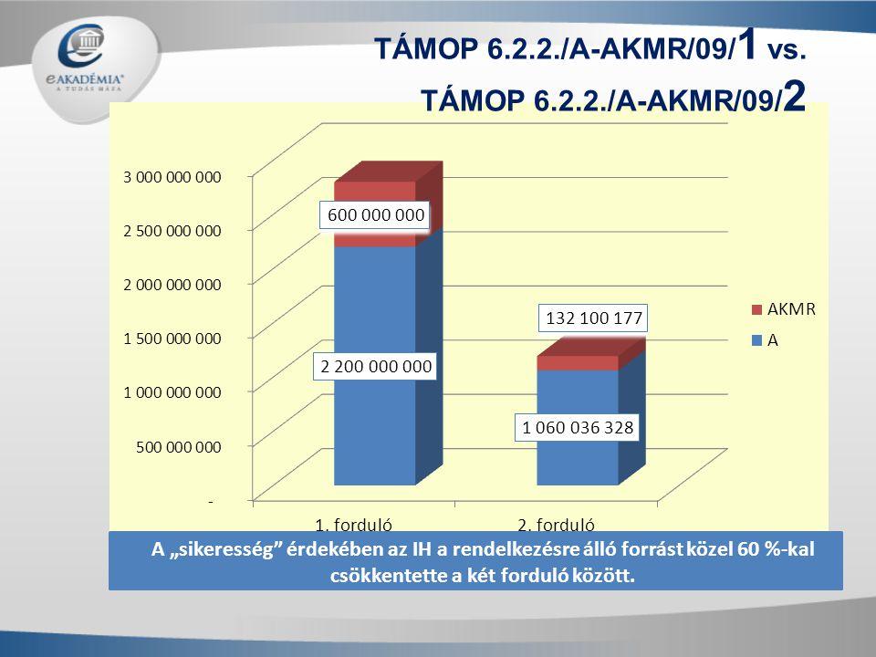 TÁMOP 6.2.2./A-AKMR/09/1 vs. TÁMOP 6.2.2./A-AKMR/09/2