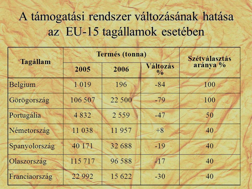 A támogatási rendszer változásának hatása az EU-15 tagállamok esetében