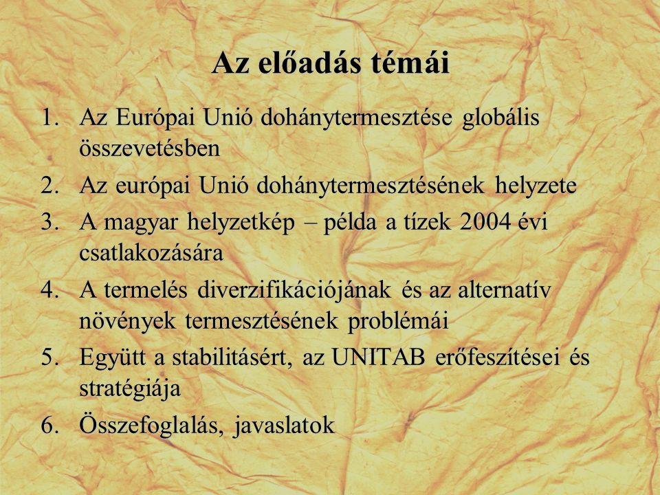 Az előadás témái Az Európai Unió dohánytermesztése globális összevetésben. Az európai Unió dohánytermesztésének helyzete.