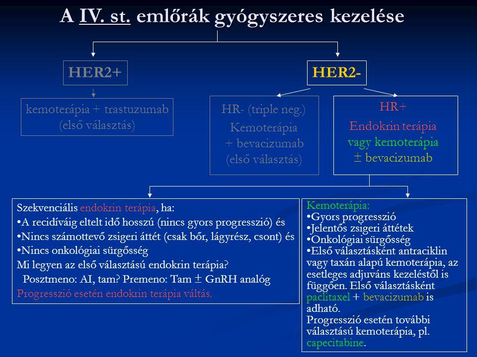 A IV. st. emlőrák gyógyszeres kezelése