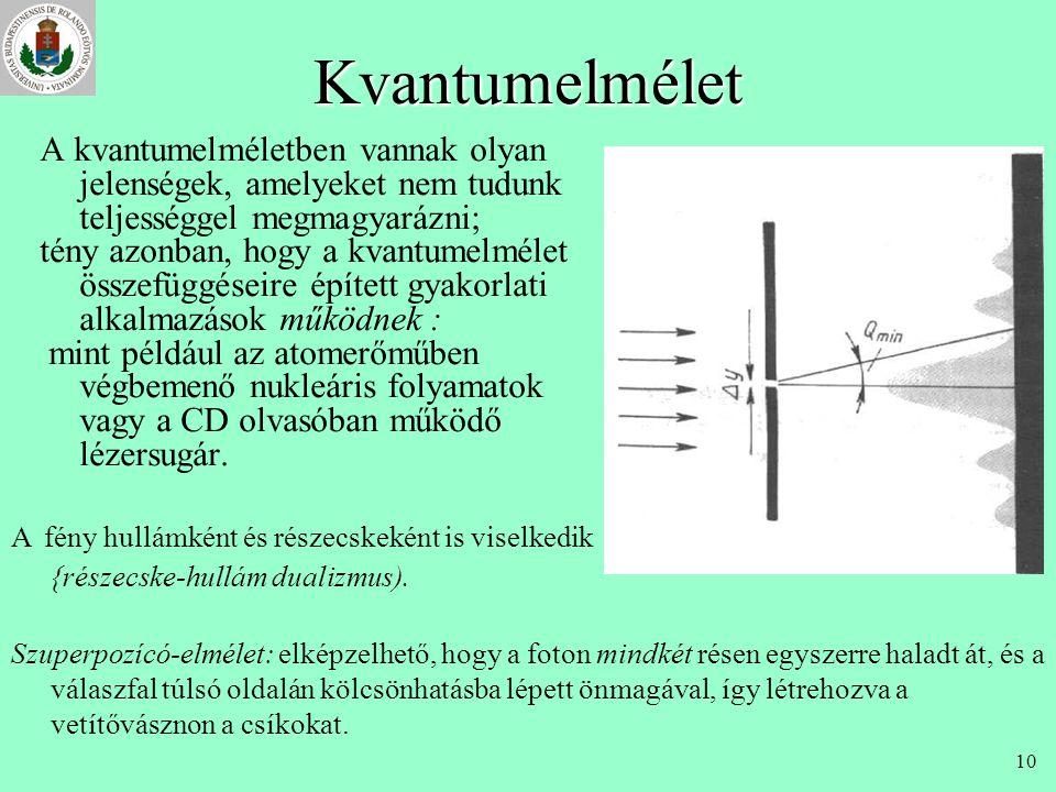 Kvantumelmélet A kvantumelméletben vannak olyan jelenségek, amelyeket nem tudunk teljességgel megmagyarázni;