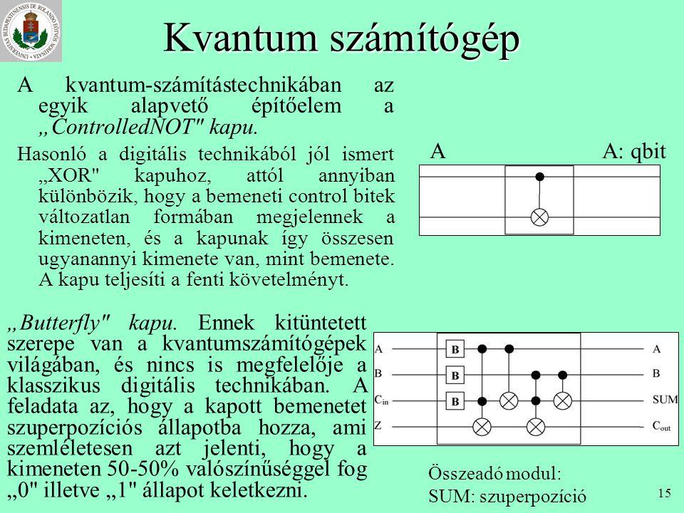 """Kvantum számítógép A kvantum-számítástechnikában az egyik alapvető építőelem a """"ControlledNOT kapu."""