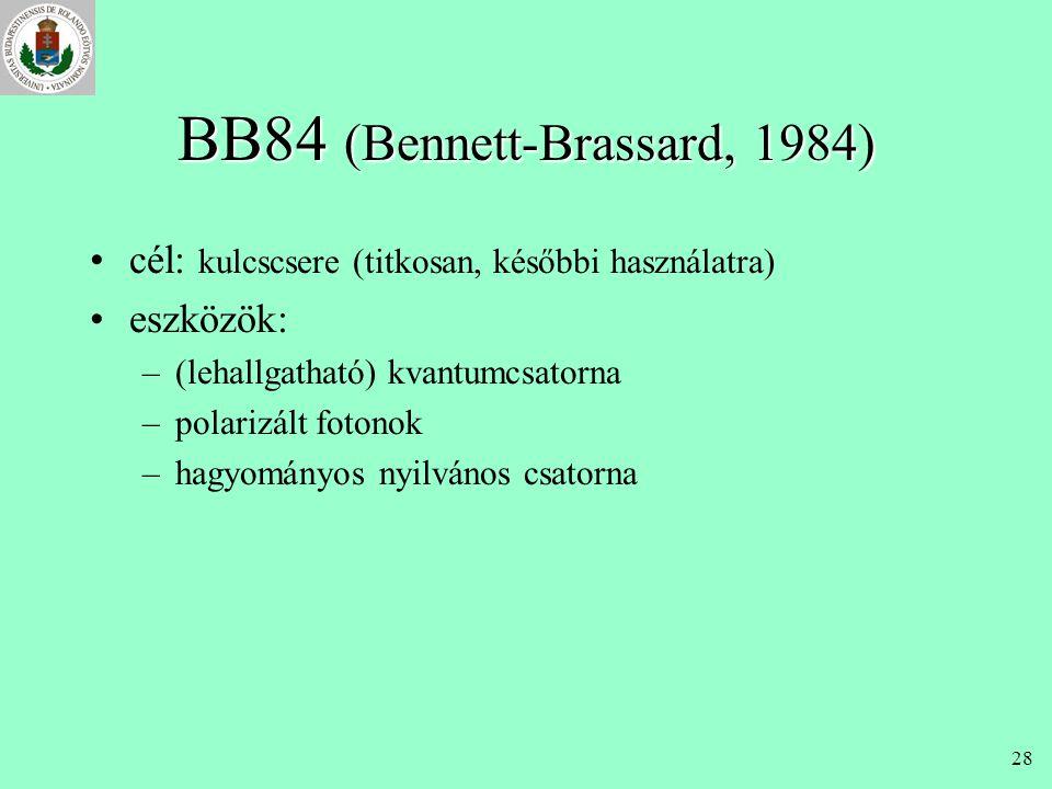 BB84 (Bennett-Brassard, 1984)