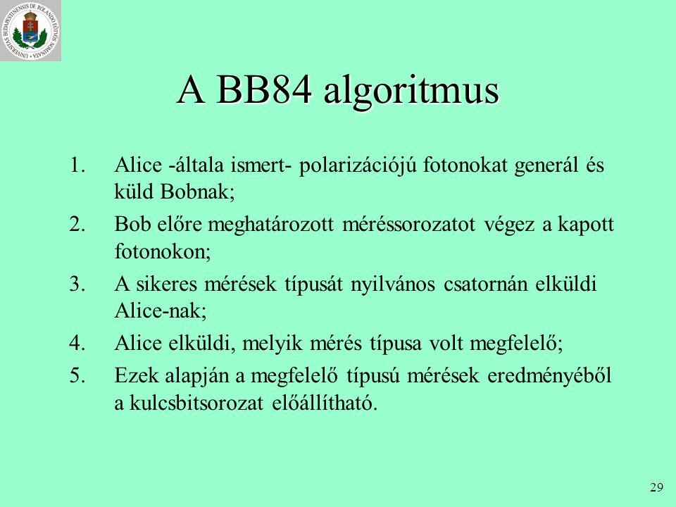 A BB84 algoritmus Alice -általa ismert- polarizációjú fotonokat generál és küld Bobnak;