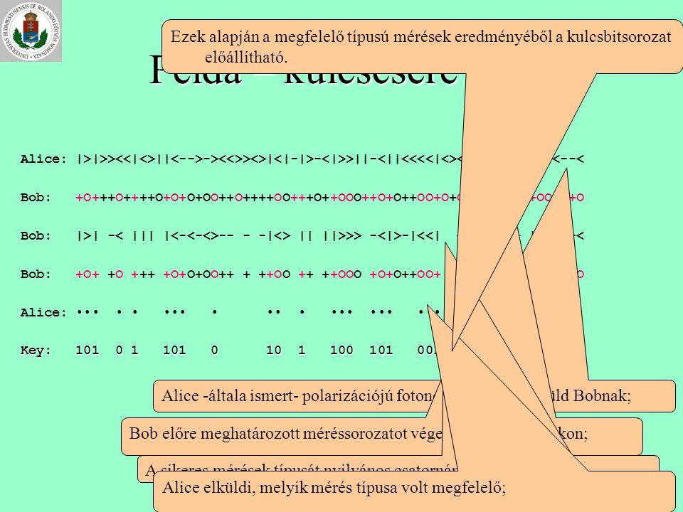 Ezek alapján a megfelelő típusú mérések eredményéből a kulcsbitsorozat előállítható.