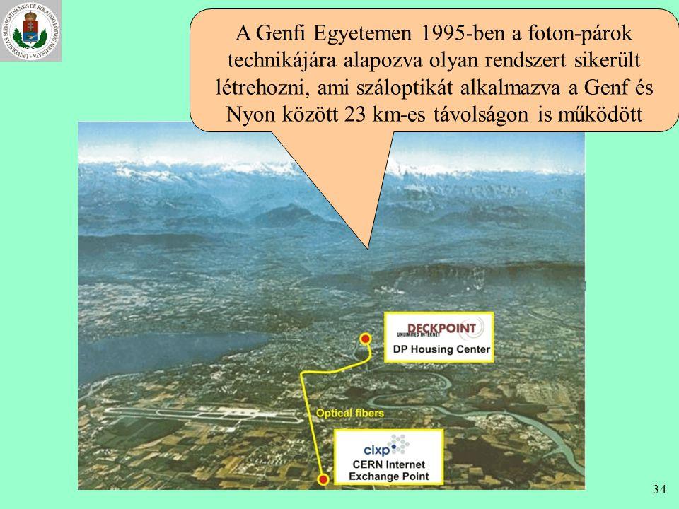 A Genfi Egyetemen 1995-ben a foton-párok technikájára alapozva olyan rendszert sikerült létrehozni, ami száloptikát alkalmazva a Genf és Nyon között 23 km-es távolságon is működött