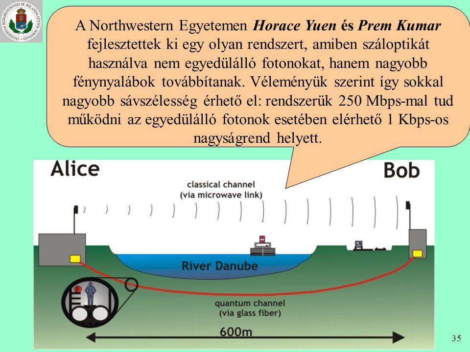 A Northwestern Egyetemen Horace Yuen és Prem Kumar fejlesztettek ki egy olyan rendszert, amiben száloptikát használva nem egyedülálló fotonokat, hanem nagyobb fénynyalábok továbbítanak.