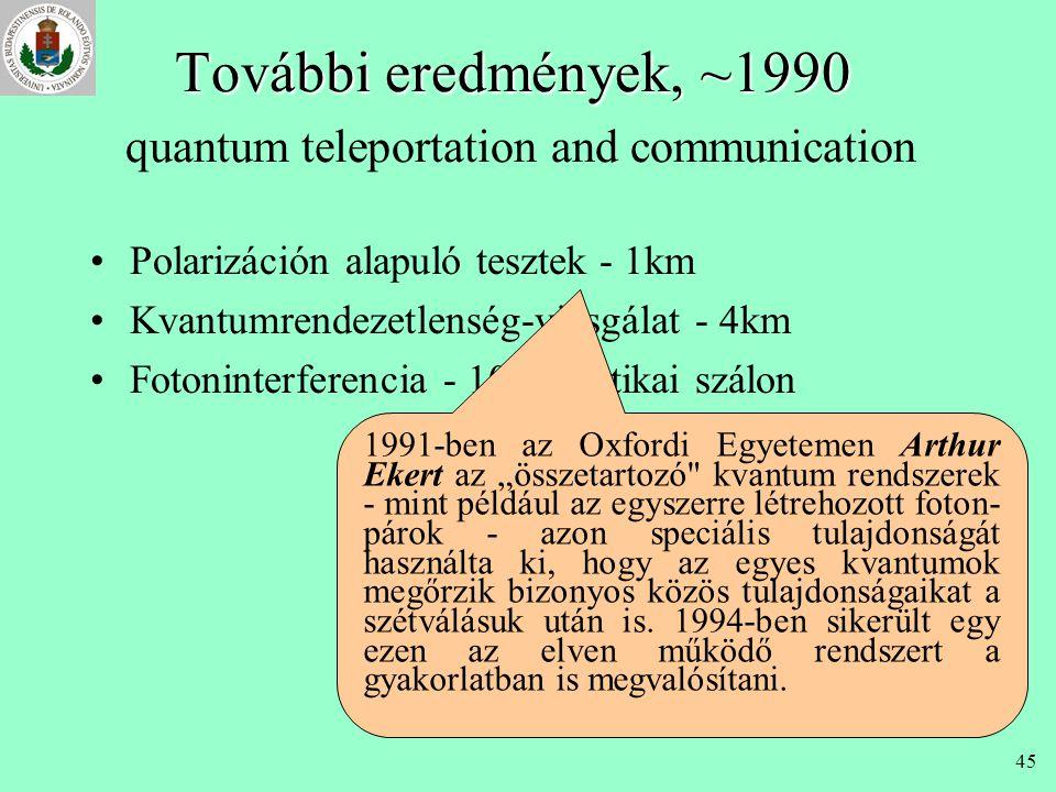 További eredmények, ~1990 quantum teleportation and communication