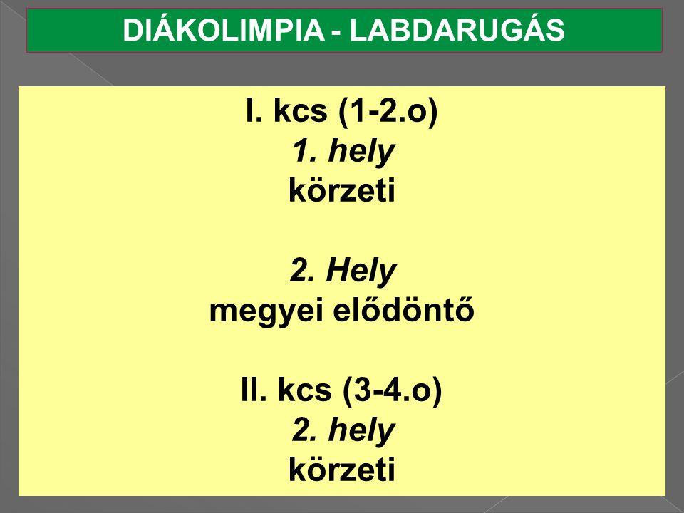 DIÁKOLIMPIA - LABDARUGÁS
