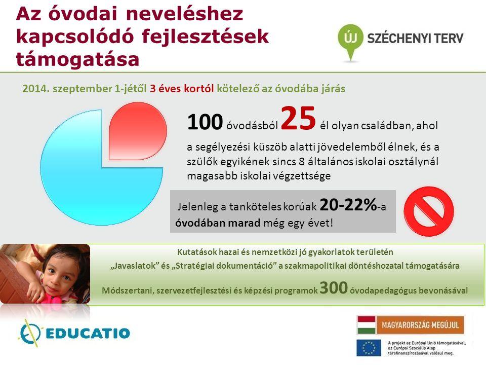 Az óvodai neveléshez kapcsolódó fejlesztések támogatása
