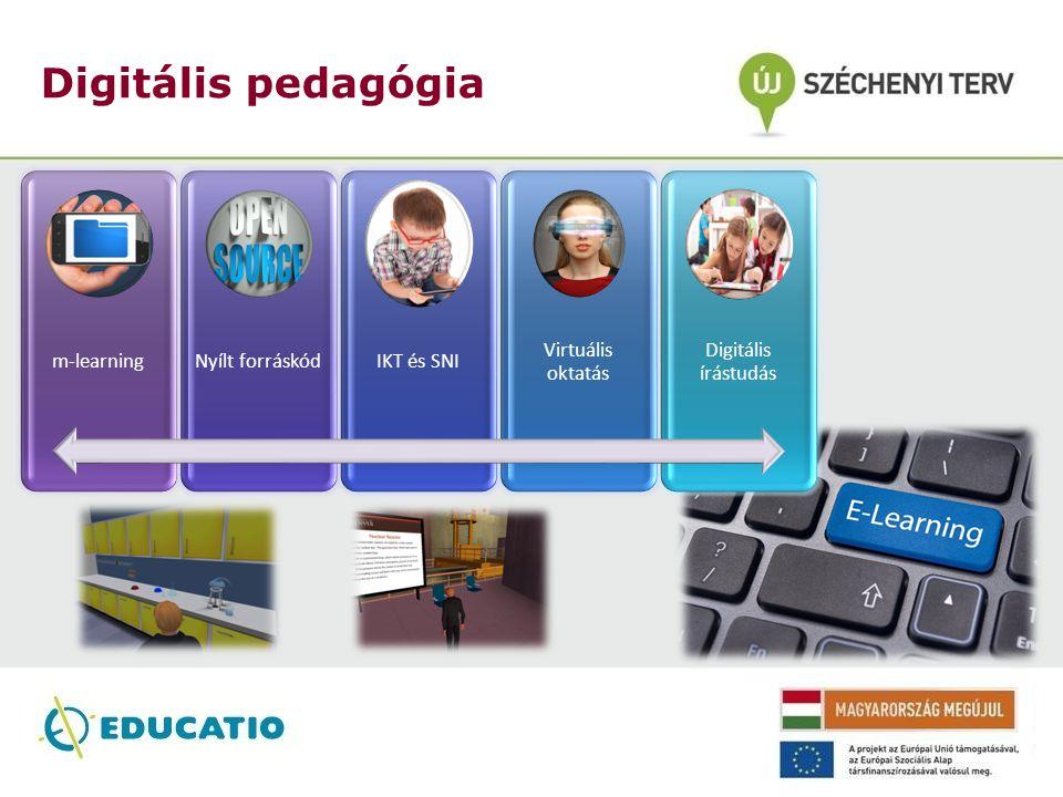 Digitális pedagógia m-learning Nyílt forráskód IKT és SNI