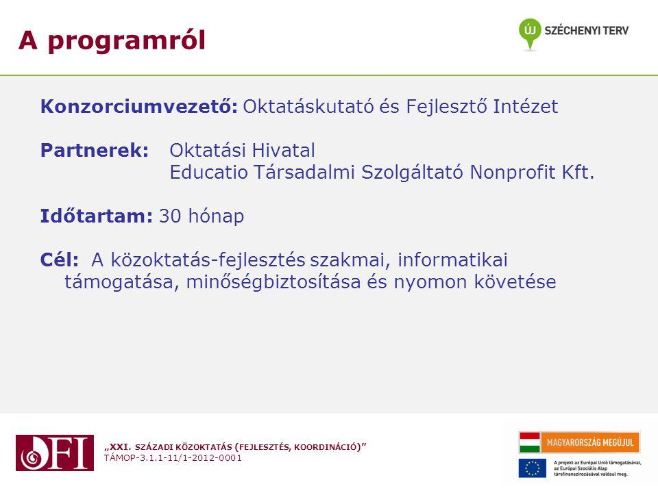 A programról Konzorciumvezető: Oktatáskutató és Fejlesztő Intézet