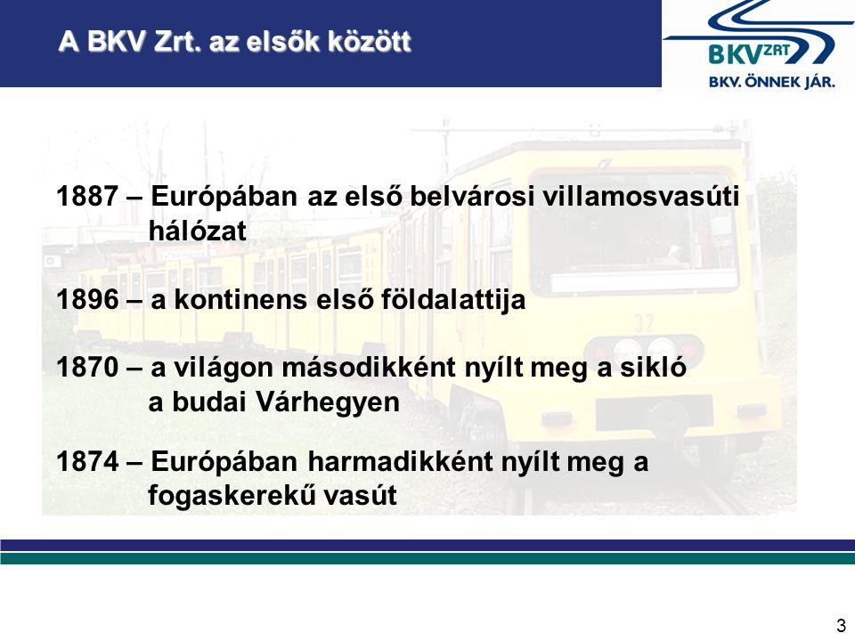 A BKV Zrt. fontosabb közlekedési jellemzői