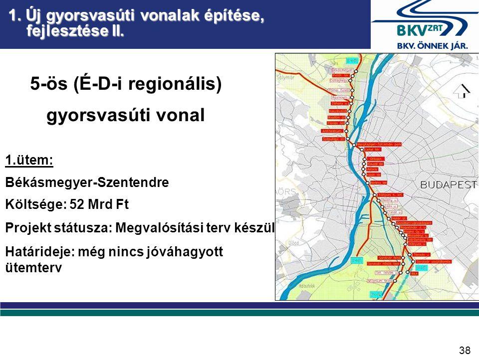 2. Új közúti, vasúti (villamos) vonalak építése, fejlesztése I.