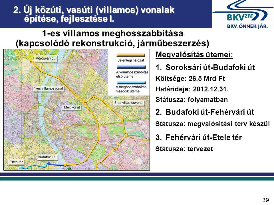 2. Új közúti, vasúti (villamos) vonalak építése, fejlesztése II.