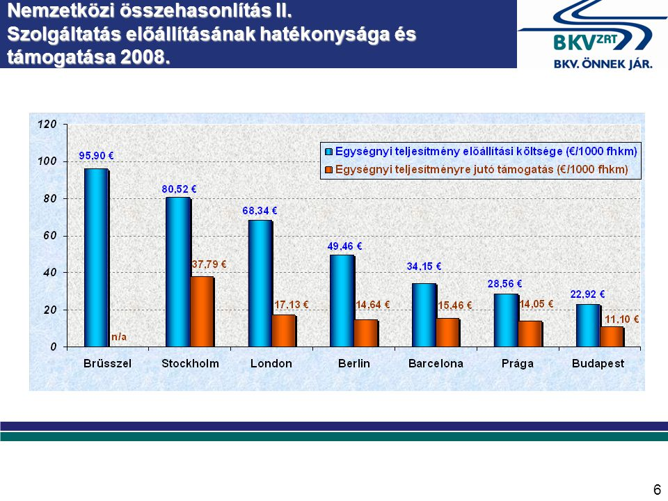 A 2009. évi várható üzemi és pénzügyi bevételek és ráfordítások