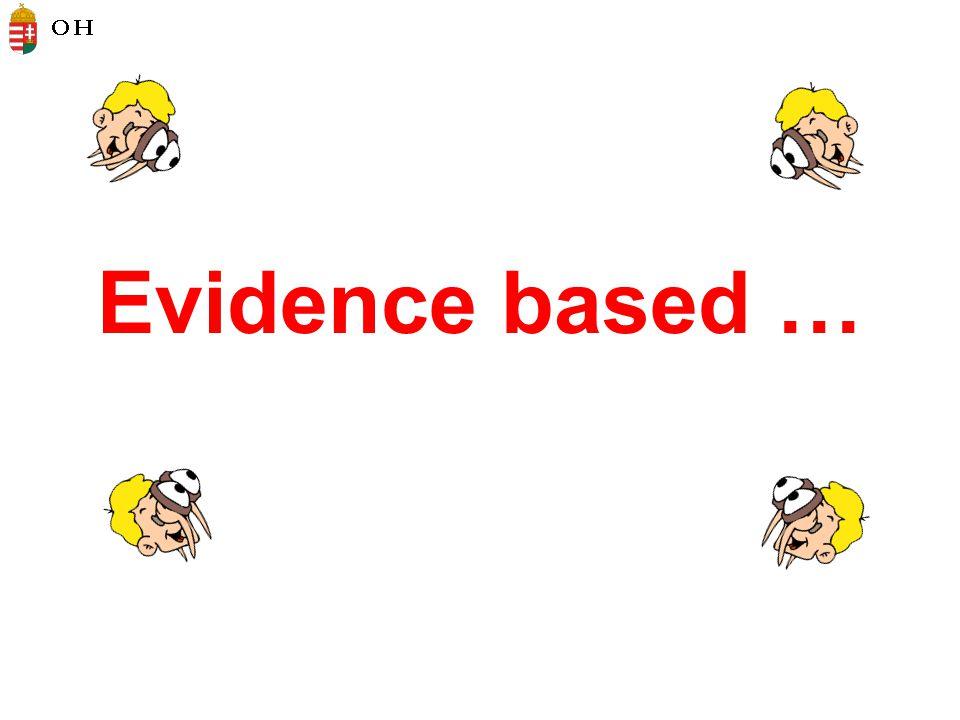 Evidence based …