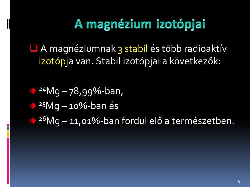 A magnézium izotópjai A magnéziumnak 3 stabil és több radioaktív izotópja van. Stabil izotópjai a következők: