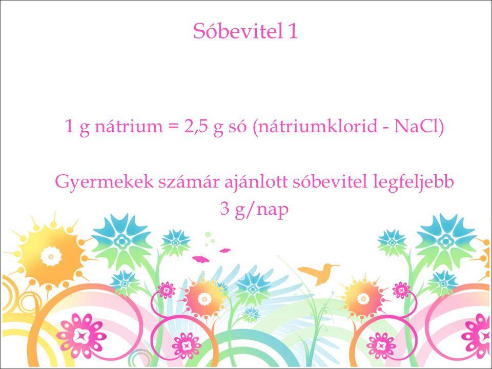 Sóbevitel 1 1 g nátrium = 2,5 g só (nátriumklorid - NaCl)