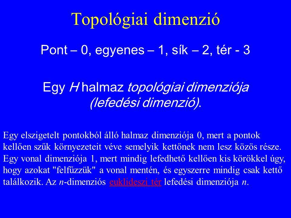 Topológiai dimenzió Pont – 0, egyenes – 1, sík – 2, tér - 3