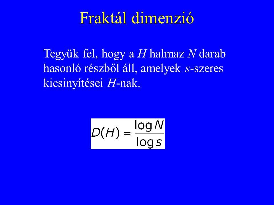 Fraktál dimenzió Tegyük fel, hogy a H halmaz N darab