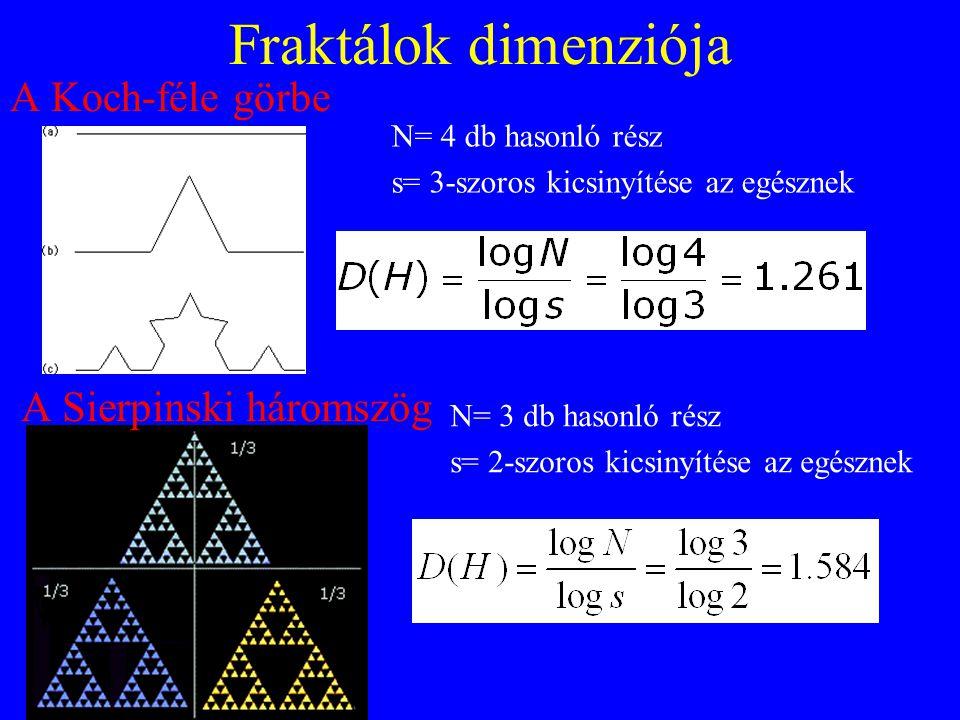 Fraktálok dimenziója A Koch-féle görbe A Sierpinski háromszög