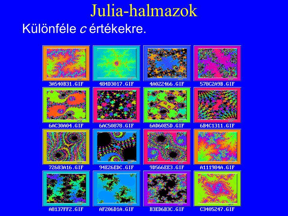 Julia-halmazok Különféle c értékekre.