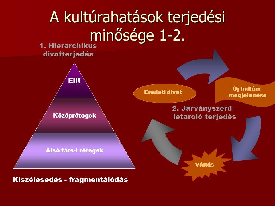 A kultúrahatások terjedési minősége 1-2.