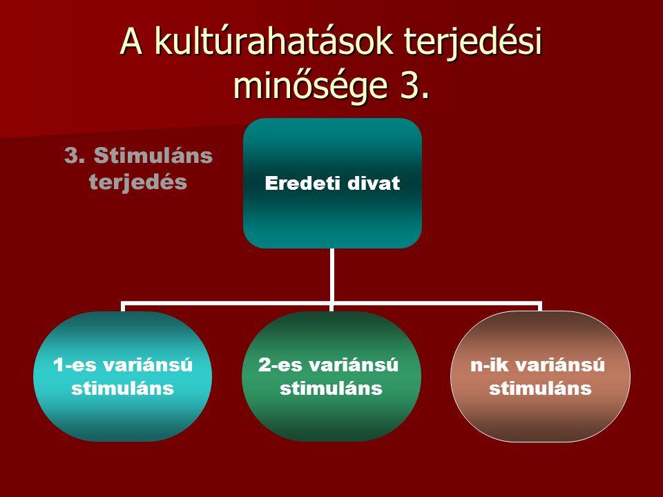 A kultúrahatások terjedési minősége 3.