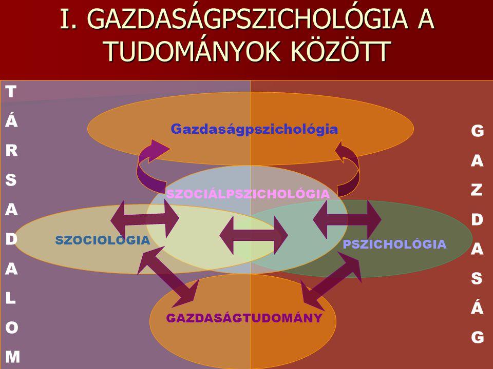 I. GAZDASÁGPSZICHOLÓGIA A TUDOMÁNYOK KÖZÖTT
