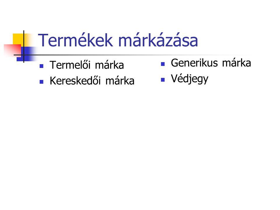 Termékek márkázása Generikus márka Termelői márka Védjegy