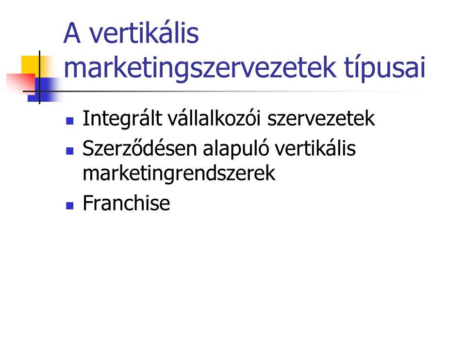 A vertikális marketingszervezetek típusai