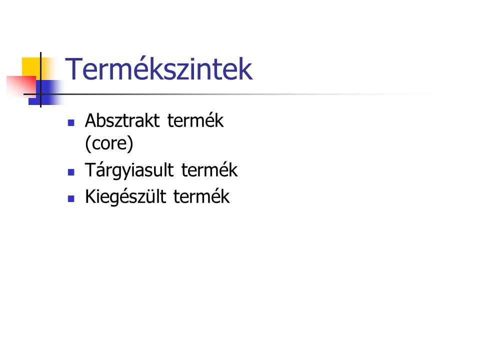 Termékszintek Absztrakt termék (core) Tárgyiasult termék