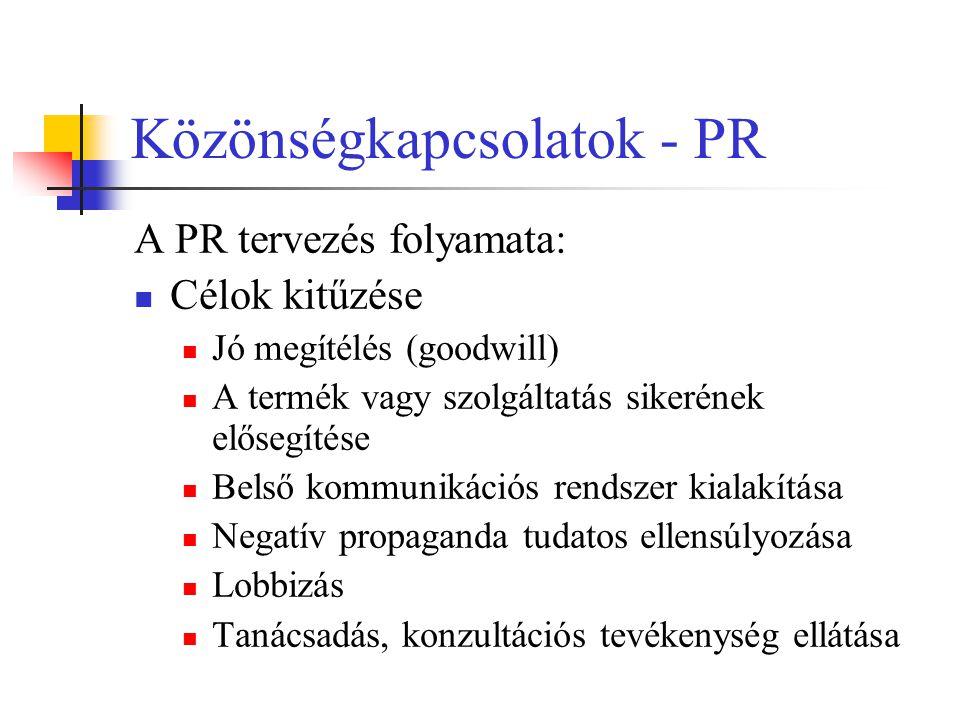 Közönségkapcsolatok - PR