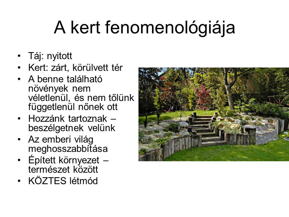 A kert fenomenológiája