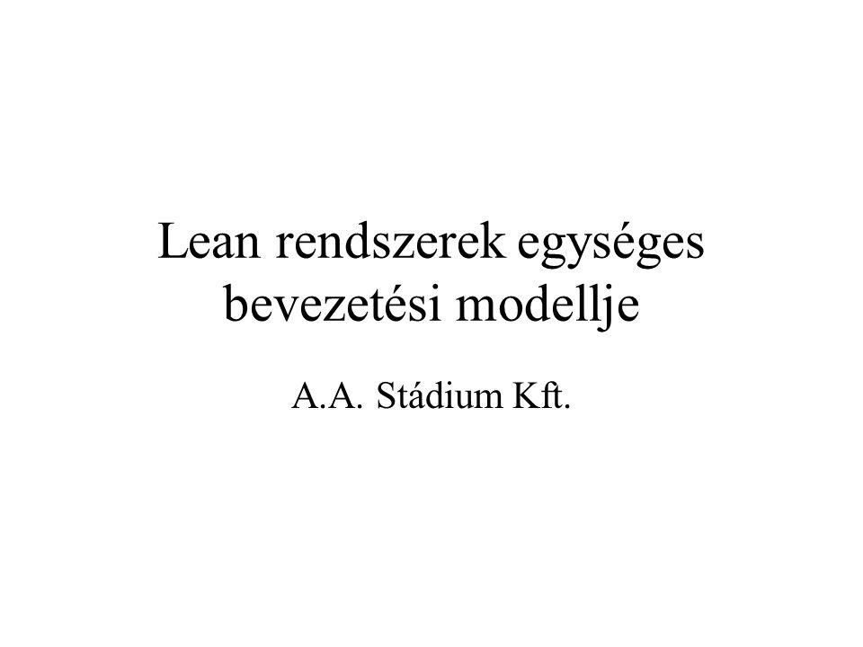 Lean rendszerek egységes bevezetési modellje
