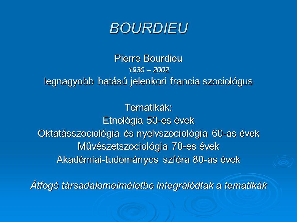 BOURDIEU Pierre Bourdieu