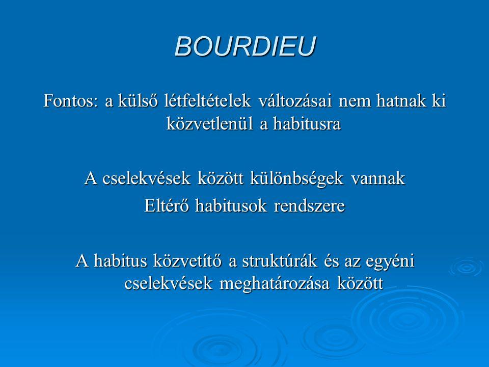 BOURDIEU Fontos: a külső létfeltételek változásai nem hatnak ki közvetlenül a habitusra. A cselekvések között különbségek vannak.