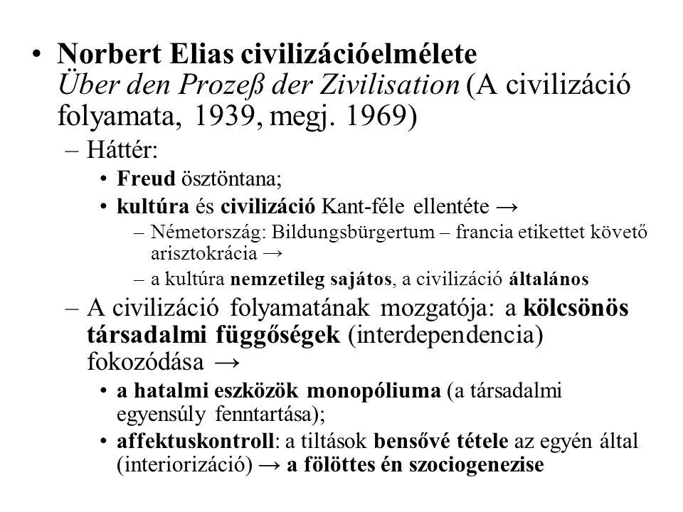 Norbert Elias civilizációelmélete Über den Prozeß der Zivilisation (A civilizáció folyamata, 1939, megj. 1969)