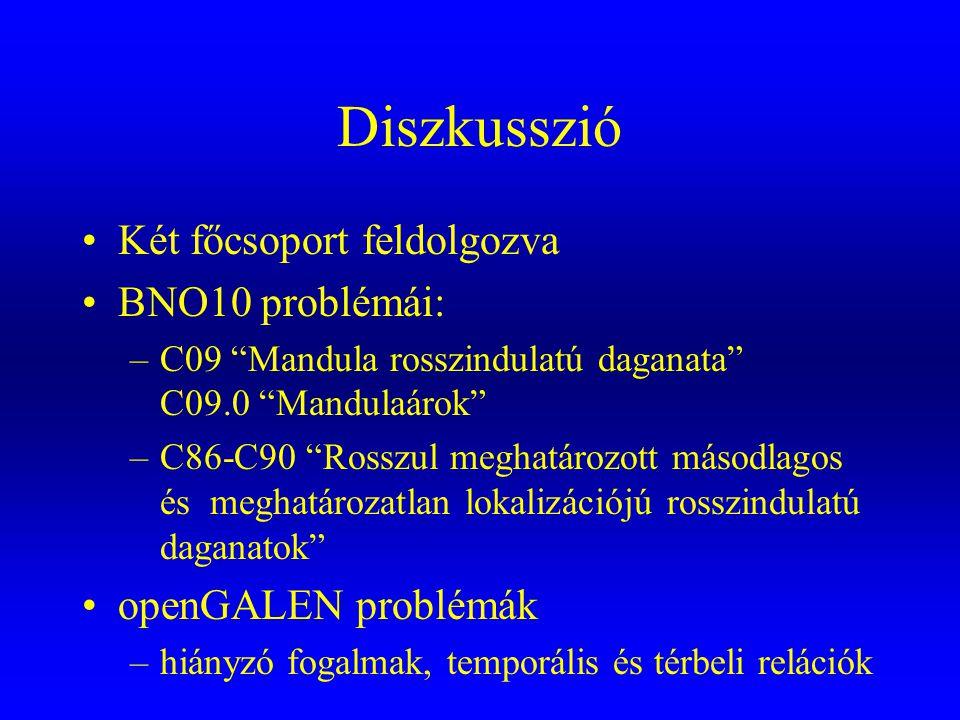 Diszkusszió Két főcsoport feldolgozva BNO10 problémái: