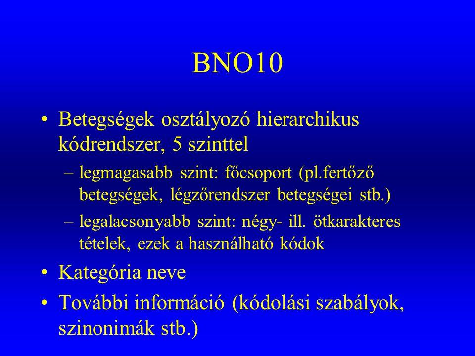 BNO10 Betegségek osztályozó hierarchikus kódrendszer, 5 szinttel