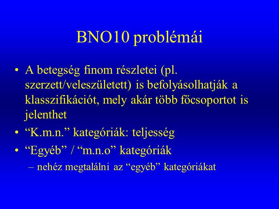 BNO10 problémái