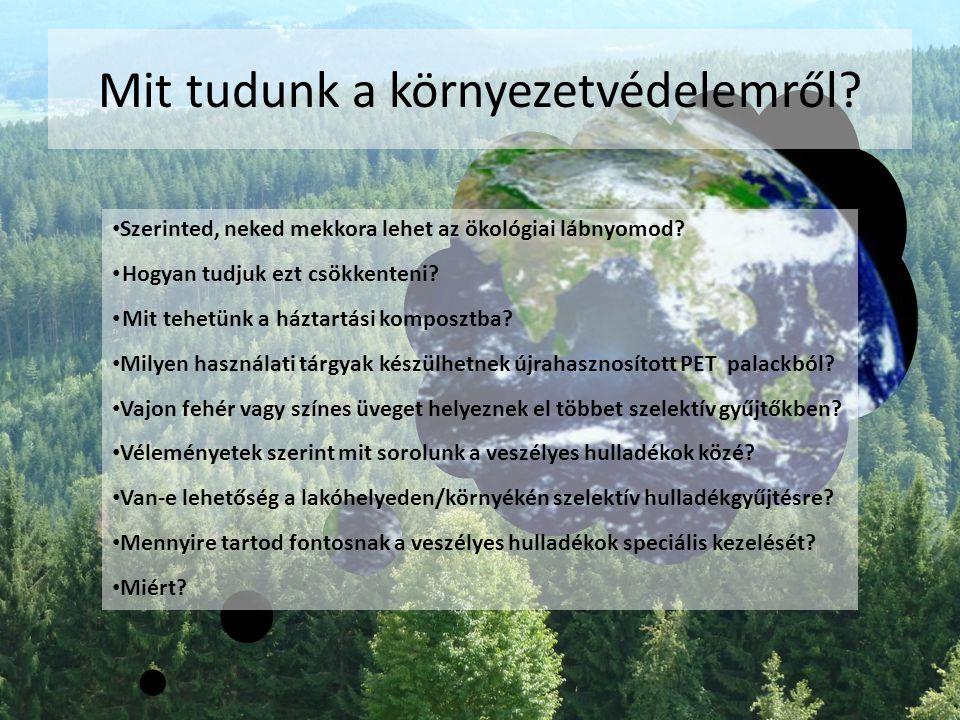 Mit tudunk a környezetvédelemről