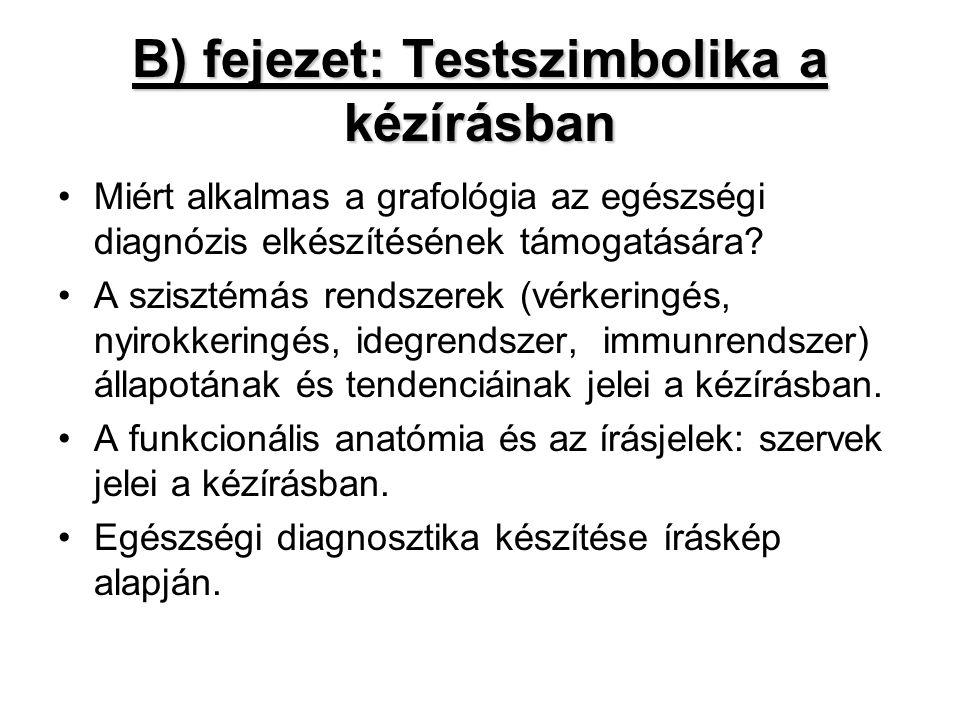 B) fejezet: Testszimbolika a kézírásban