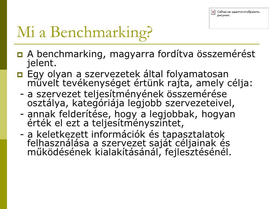 Mi a Benchmarking A benchmarking, magyarra fordítva összemérést jelent.
