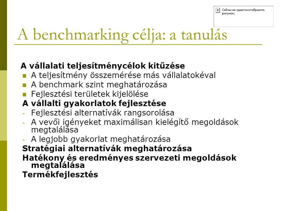 A benchmarking célja: a tanulás