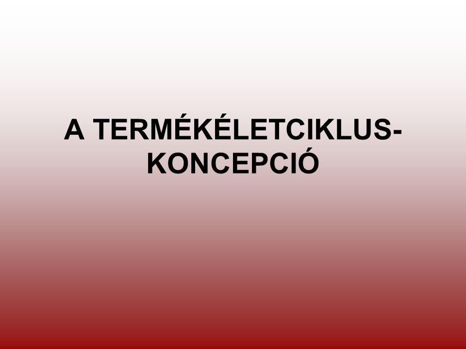 A TERMÉKÉLETCIKLUS-KONCEPCIÓ