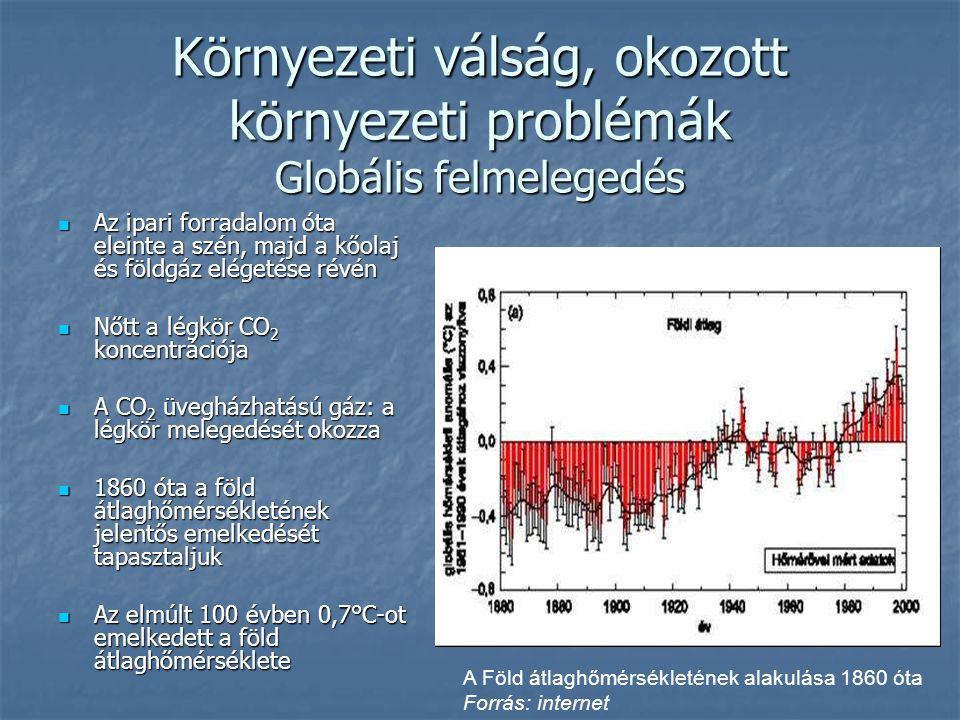 Környezeti válság, okozott környezeti problémák Globális felmelegedés
